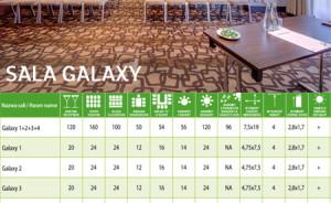 Galaxy 1 + 2 +3 +4 #2