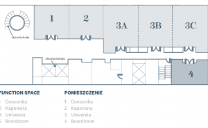 Sheraton Poznan Hotel Hotel ***** / 5