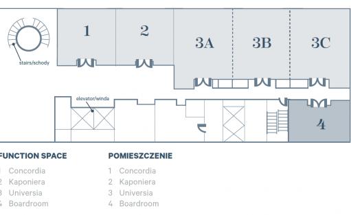 Hotel ***** Sheraton Poznan Hotel / 5