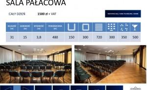 Pałac Łazienki II Hotel SPA / 2