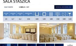 Pałac Łazienki II Hotel SPA / 3