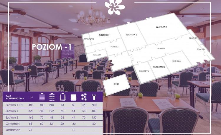 Hotel **** Hotel Szafran **** / 4