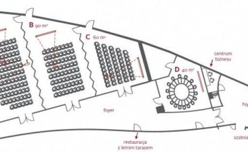 zdjęcie sali konferencyjnej, Qubus Hotel Bielsko-Biała, Bielsko-Biała